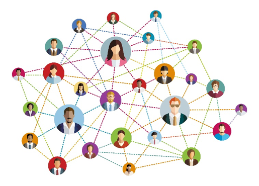 Web of Human Connections